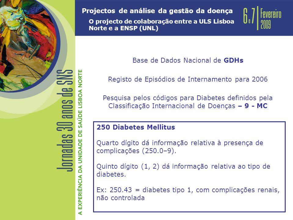 Base de Dados Nacional de GDHs Registo de Episódios de Internamento para 2006 Pesquisa pelos códigos para Diabetes definidos pela Classificação Internacional de Doenças – 9 - MC Projectos de análise da gestão da doença O projecto de colaboração entre a ULS Lisboa Norte e a ENSP (UNL) 250 Diabetes Mellitus Quarto dígito dá informação relativa à presença de complicações (250.0–9).