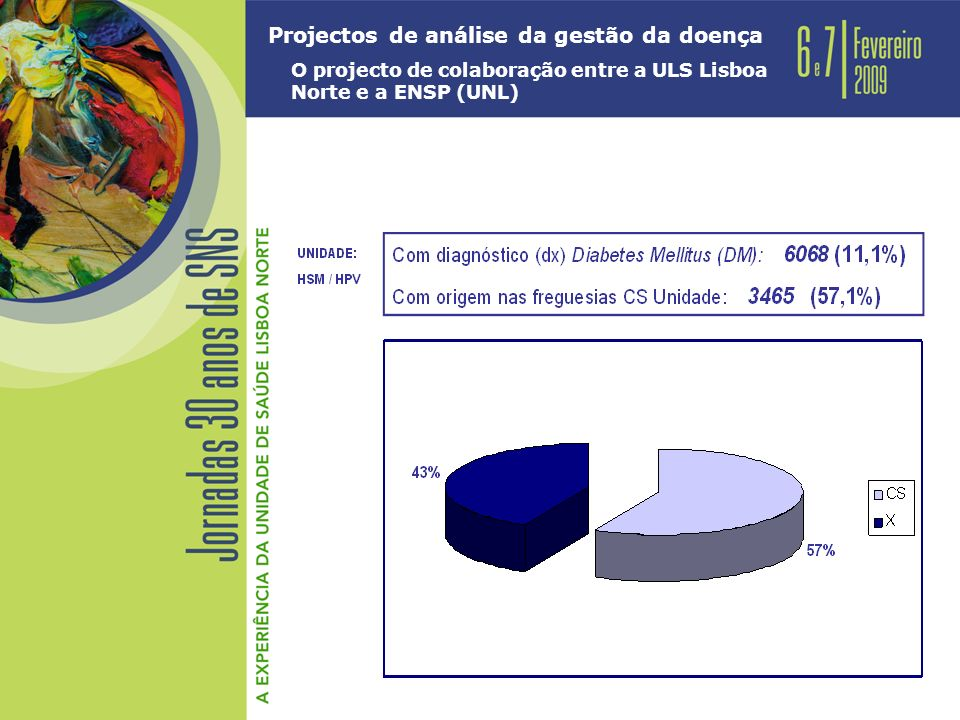 Projectos de análise da gestão da doença O projecto de colaboração entre a ULS Lisboa Norte e a ENSP (UNL)