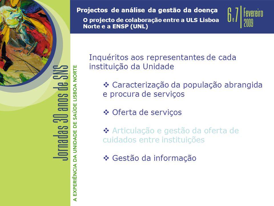 Inquéritos aos representantes de cada instituição da Unidade Caracterização da população abrangida e procura de serviços Oferta de serviços Articulação e gestão da oferta de cuidados entre instituições Gestão da informação Projectos de análise da gestão da doença O projecto de colaboração entre a ULS Lisboa Norte e a ENSP (UNL)
