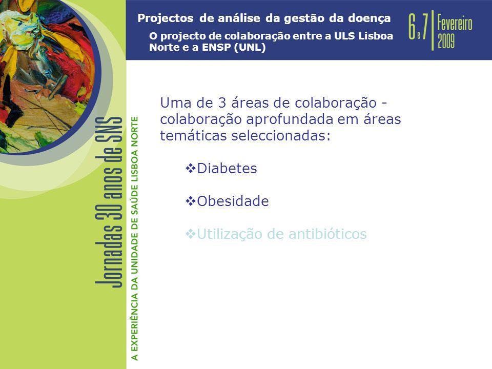 Uma de 3 áreas de colaboração - colaboração aprofundada em áreas temáticas seleccionadas: Diabetes Obesidade Utilização de antibióticos Projectos de análise da gestão da doença O projecto de colaboração entre a ULS Lisboa Norte e a ENSP (UNL)