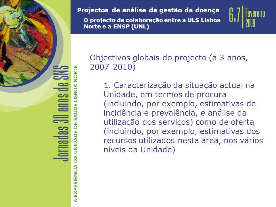 Projectos de análise da gestão da doença O projecto de colaboração entre a ULS Lisboa Norte e a ENSP (UNL) Estimativa Diabéticos Seguidos na Instituição