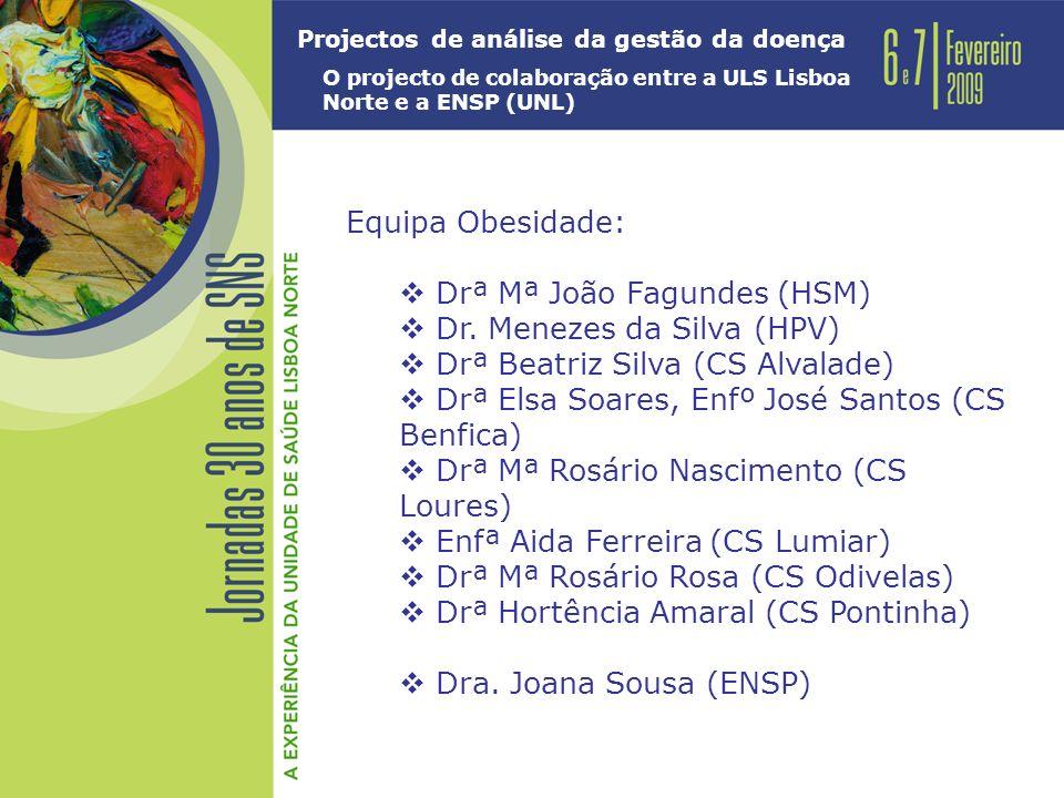 Projectos de análise da gestão da doença O projecto de colaboração entre a ULS Lisboa Norte e a ENSP (UNL) Dados IV Inquérito Nacional de Saúde