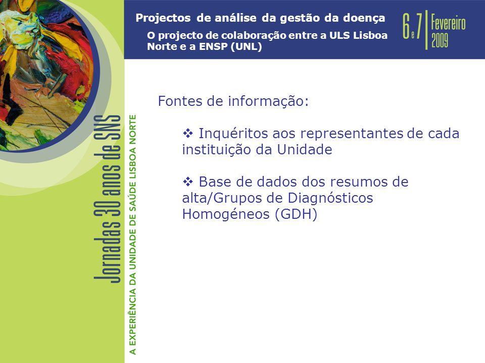 Fontes de informação: Inquéritos aos representantes de cada instituição da Unidade Base de dados dos resumos de alta/Grupos de Diagnósticos Homogéneos (GDH) Projectos de análise da gestão da doença O projecto de colaboração entre a ULS Lisboa Norte e a ENSP (UNL)