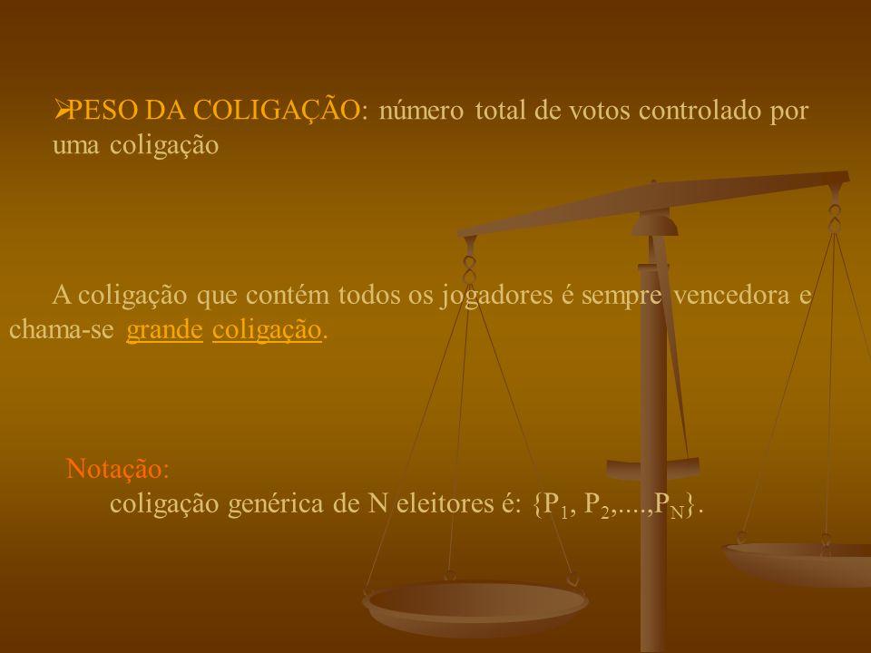 CONCEITOS IMPORTANTES: COLIGAÇÃO: um grupo de jogadores que unem forças e juntos levarem à mudança.