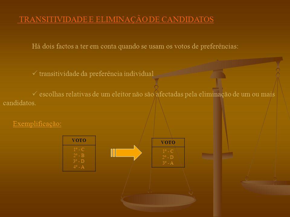 Cada um dos eleitores vota indicando a sua primeira, segunda, terceira e quarta escolha.