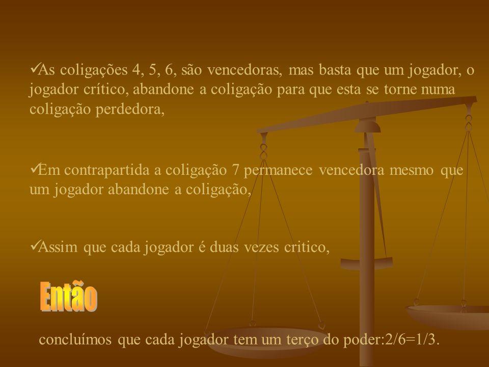 1ª - {P 1 } 99 Perde 2ª - {P 2 } 98 Perde 3ª - {P 3 } 3 Perde 4ª - {P 1, P 2 } 197 Vence 5ª - {P 1, P 3 } 102 Vence 6ª - {P 2, P 3 } 101 Vence 7ª - {P 1, P 2, P 3 } 200 Vence Coligações Peso da coligação Vence ou perde