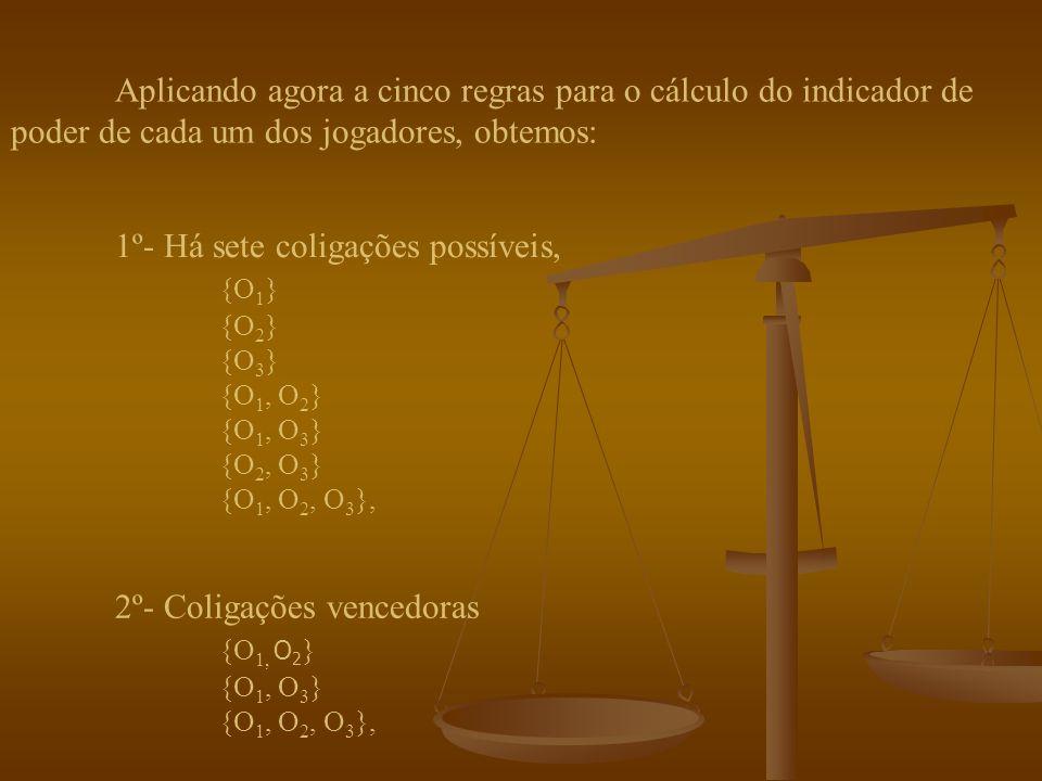 Cada membro tem um poder diferente nas decisões finais: O 1 três votos, O 2 dois votos, O 3 um voto.