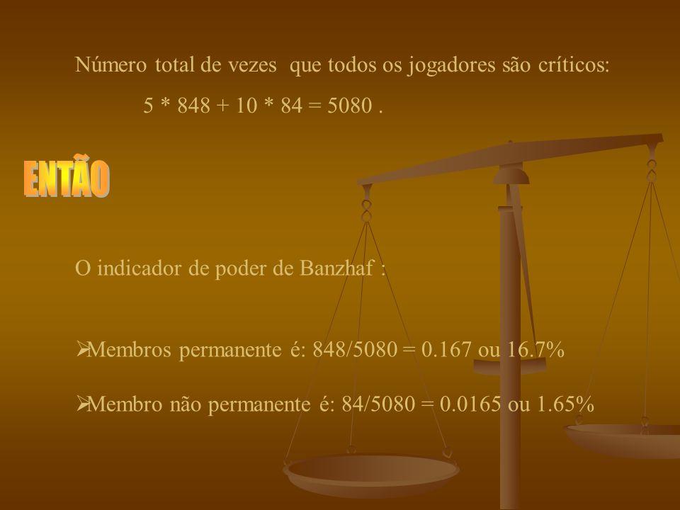 Coligações vencedoras mínimas - são formadas pelos cinco membros permanentes e por exactamente quatro dos membros não permanentes.