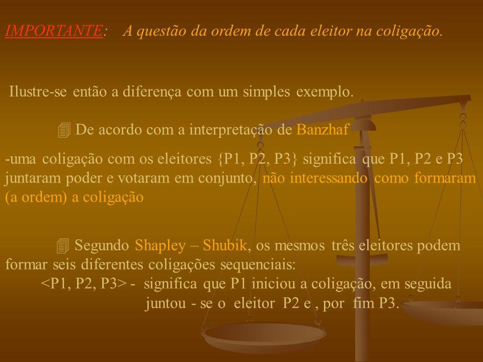 4. ÍNDICE DE PODER DE SHAPLEY - SHUBIK Neste método as coligações são formadas sequencialmente, isto é, é importante a ordem do eleitor na coligação (