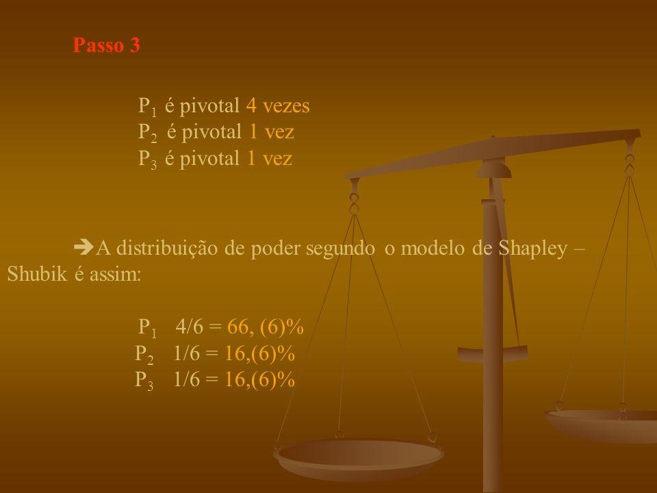 Coligação sequencial Jogador pivotal P 2 P 3 P 1 Passo 1 Passo 2