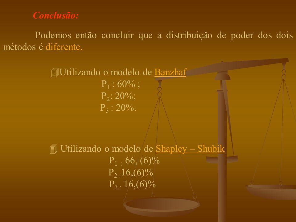 P 1 é pivotal 4 vezes P 2 é pivotal 1 vez P 3 é pivotal 1 vez A distribuição de poder segundo o modelo de Shapley – Shubik é assim: P 1 4/6 = 66, (6)% P 2 1/6 = 16,(6)% P 3 1/6 = 16,(6)% Passo 3