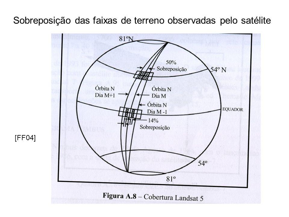 Classificação dos sensores Quanto ao tipo de arranjo dos sensores e o modo de varrimento da superfície terrestre –De placa: grelha bidimensional de sensores (em desuso) –De varrimento mecânico: o detector tem um espelho oscilante de varrimento.