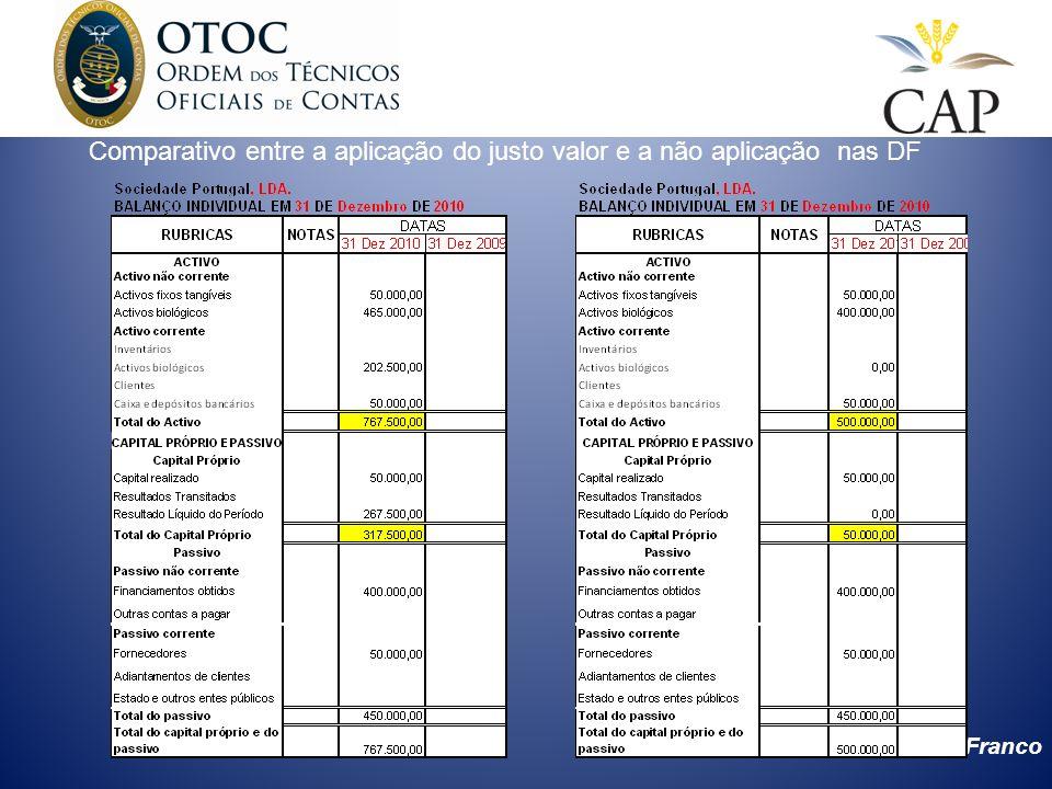 Paula Franco Comparativo entre a aplicação do justo valor e a não aplicação nas DF