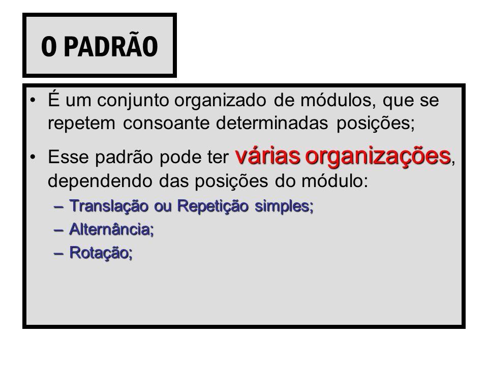 O PADRÃO É um conjunto organizado de módulos, que se repetem consoante determinadas posições; várias organizaçõesEsse padrão pode ter várias organizaç
