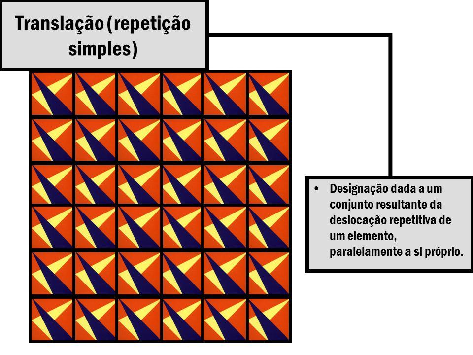 Designação dada a um conjunto resultante da deslocação repetitiva de um elemento, paralelamente a si próprio. Translação (repetição simples)