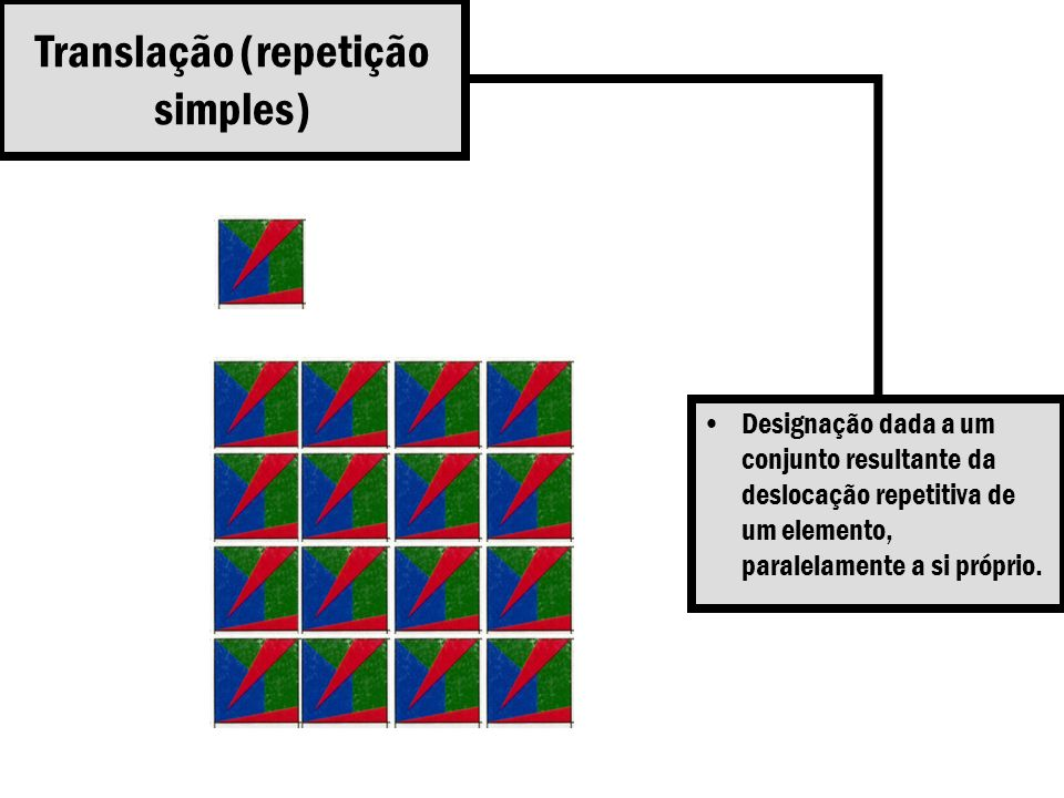 Designação dada a um conjunto resultante da deslocação repetitiva de um elemento, paralelamente a si próprio.