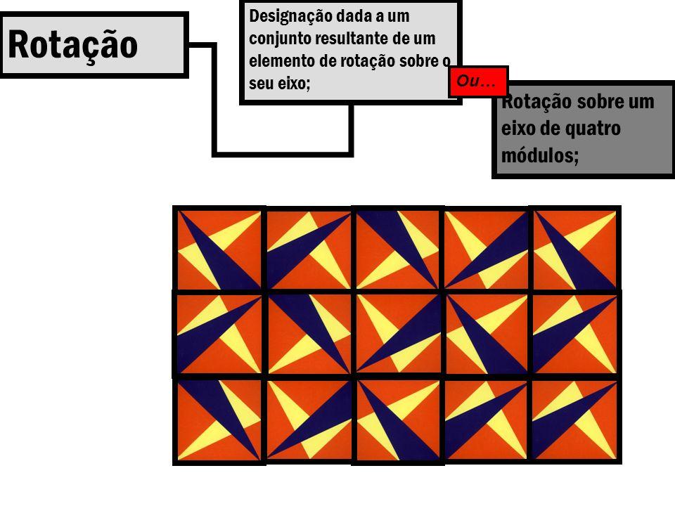 Designação dada a um conjunto resultante de um elemento de rotação sobre o seu eixo; Rotação sobre um eixo de quatro módulos; Ou… Rotação