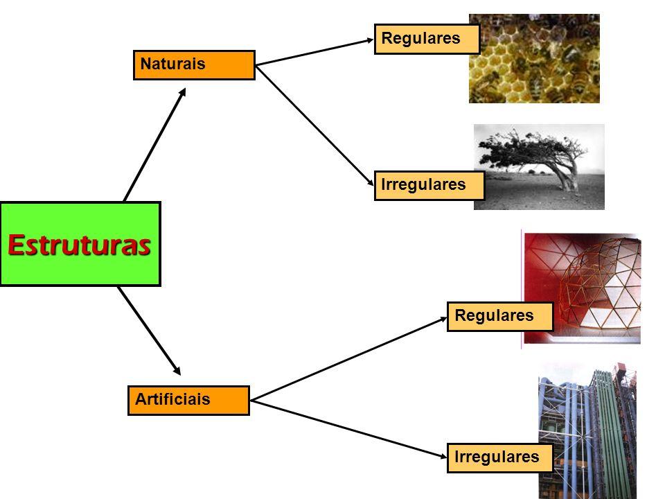 Estruturas Naturais Artificiais Regulares Irregulares Regulares