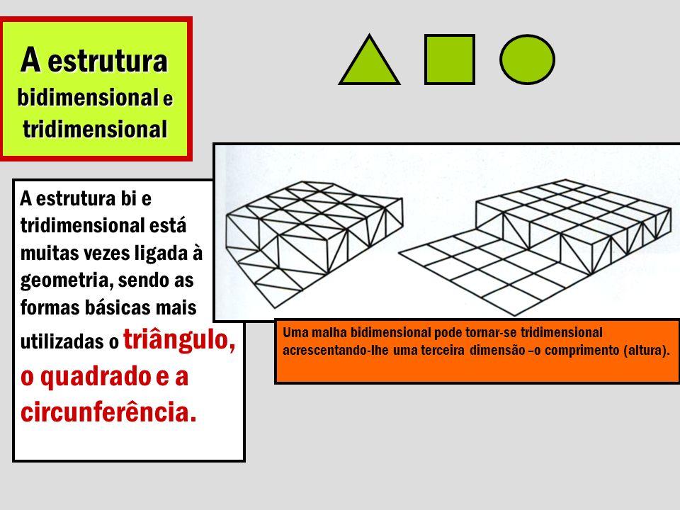 A estrutura bidimensional e tridimensional A estrutura bi e tridimensional está muitas vezes ligada à geometria, sendo as formas básicas mais utilizad