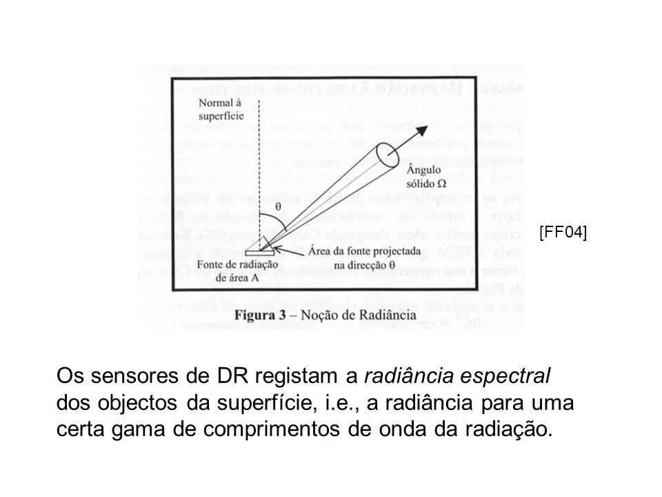 Os sensores de DR registam a radiância espectral dos objectos da superfície, i.e., a radiância para uma certa gama de comprimentos de onda da radiação