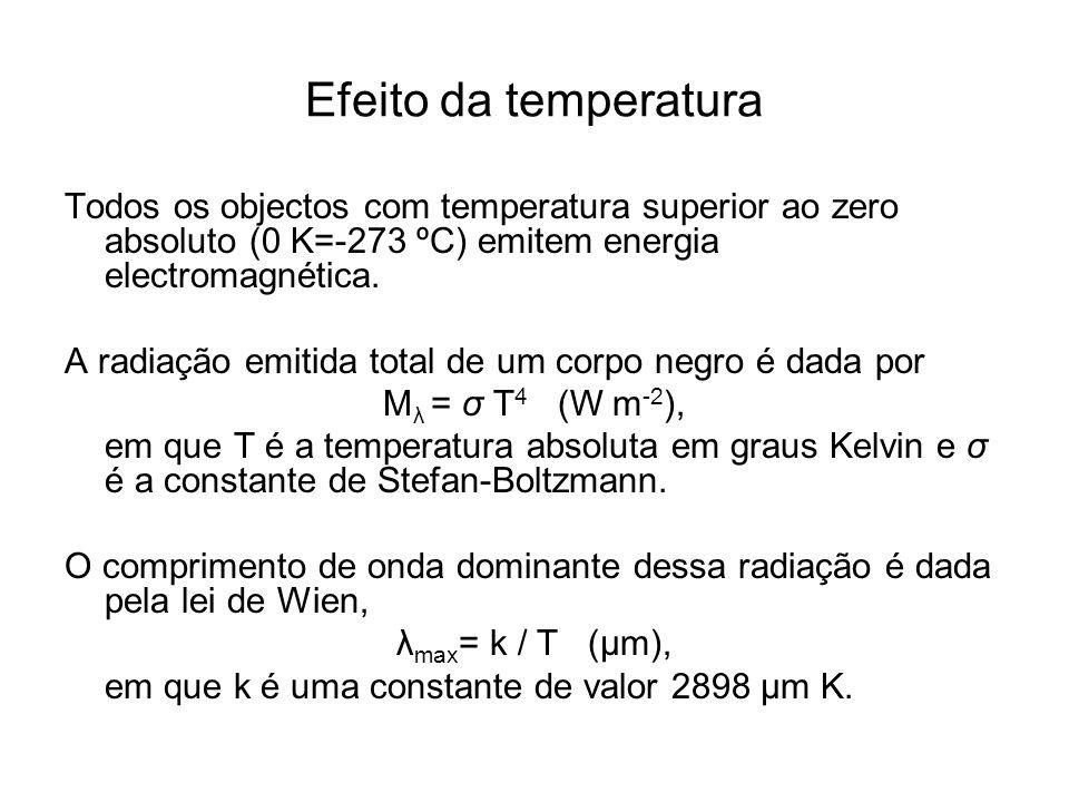 Efeito da temperatura Todos os objectos com temperatura superior ao zero absoluto (0 K=-273 ºC) emitem energia electromagnética. A radiação emitida to