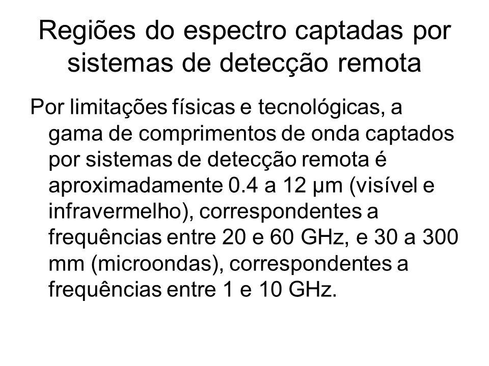 Regiões do espectro captadas por sistemas de detecção remota Por limitações físicas e tecnológicas, a gama de comprimentos de onda captados por sistem