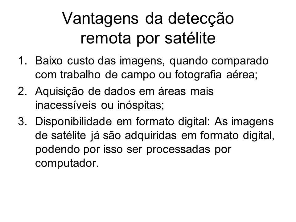 Vantagens da detecção remota por satélite 1.Baixo custo das imagens, quando comparado com trabalho de campo ou fotografia aérea; 2.Aquisição de dados