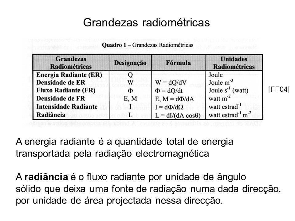 Grandezas radiométricas [FF04] A energia radiante é a quantidade total de energia transportada pela radiação electromagnética A radiância é o fluxo ra