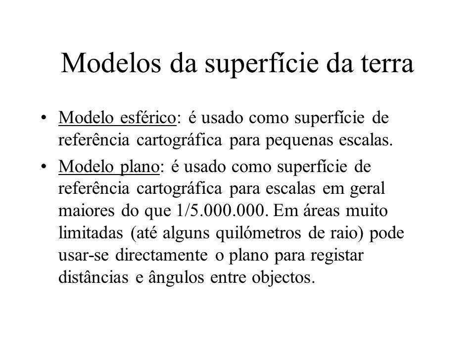 Modelos da superfície da terra Modelo esférico: é usado como superfície de referência cartográfica para pequenas escalas. Modelo plano: é usado como s