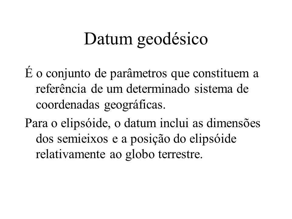 Datum geodésico É o conjunto de parâmetros que constituem a referência de um determinado sistema de coordenadas geográficas. Para o elipsóide, o datum