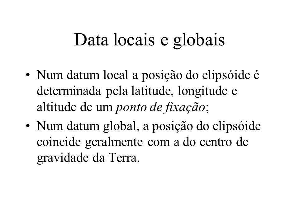 Data locais e globais Num datum local a posição do elipsóide é determinada pela latitude, longitude e altitude de um ponto de fixação; Num datum globa