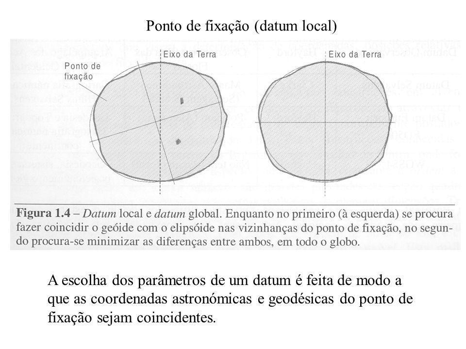 A escolha dos parâmetros de um datum é feita de modo a que as coordenadas astronómicas e geodésicas do ponto de fixação sejam coincidentes. Ponto de f