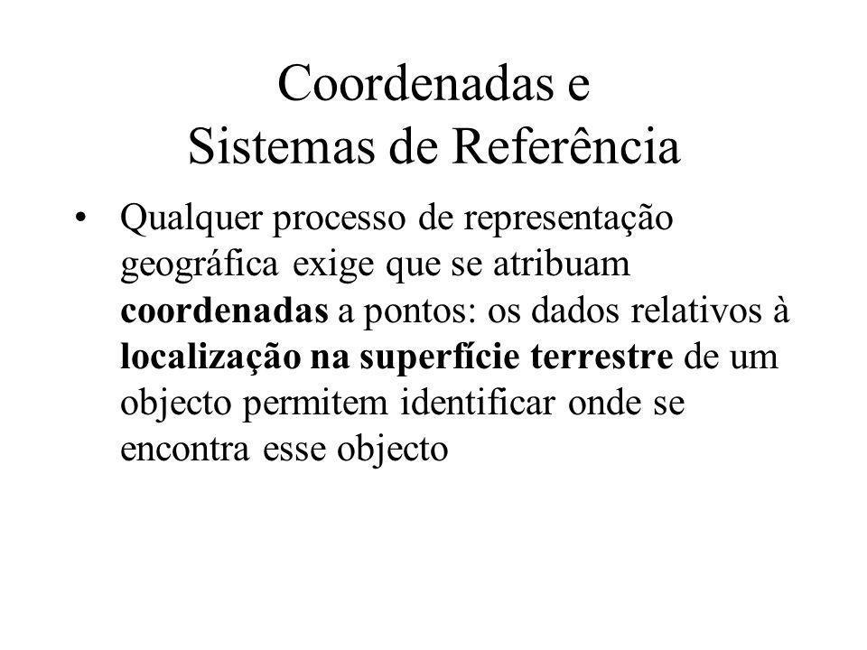 Coordenadas e Sistemas de Referência Qualquer processo de representação geográfica exige que se atribuam coordenadas a pontos: os dados relativos à lo