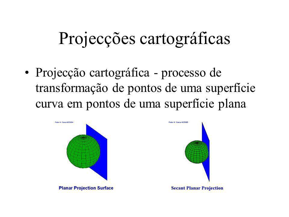 Projecções cartográficas Projecção cartográfica - processo de transformação de pontos de uma superfície curva em pontos de uma superfície plana