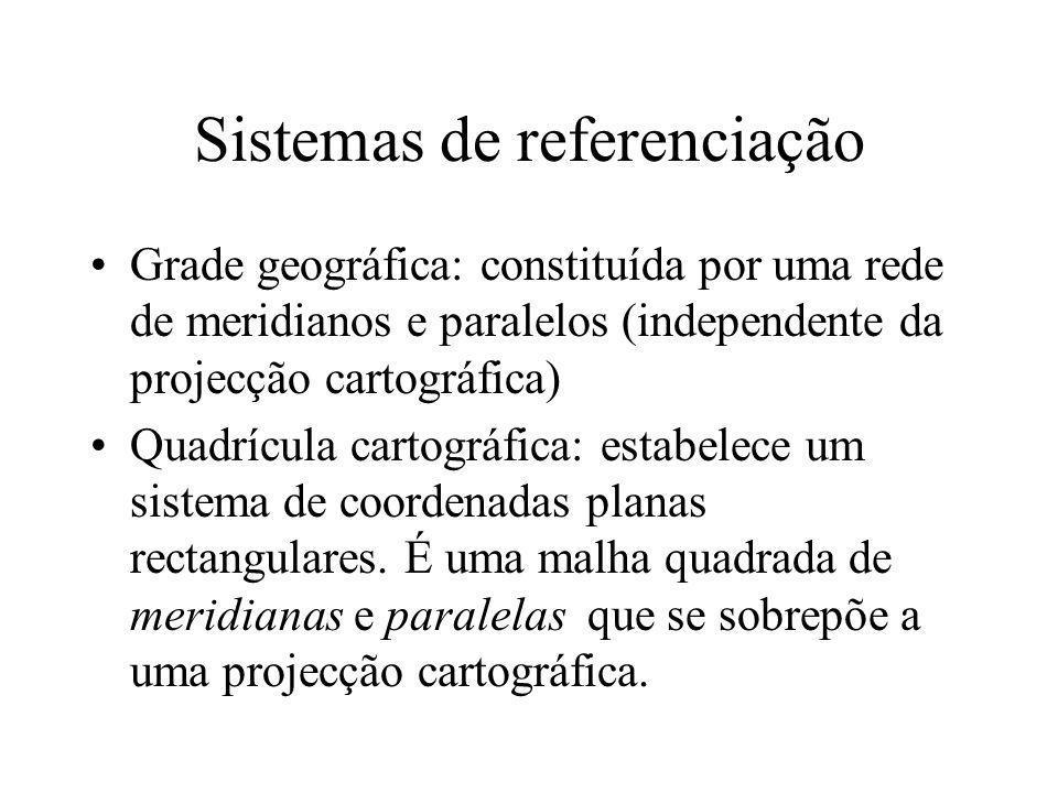 Sistemas de referenciação Grade geográfica: constituída por uma rede de meridianos e paralelos (independente da projecção cartográfica) Quadrícula car