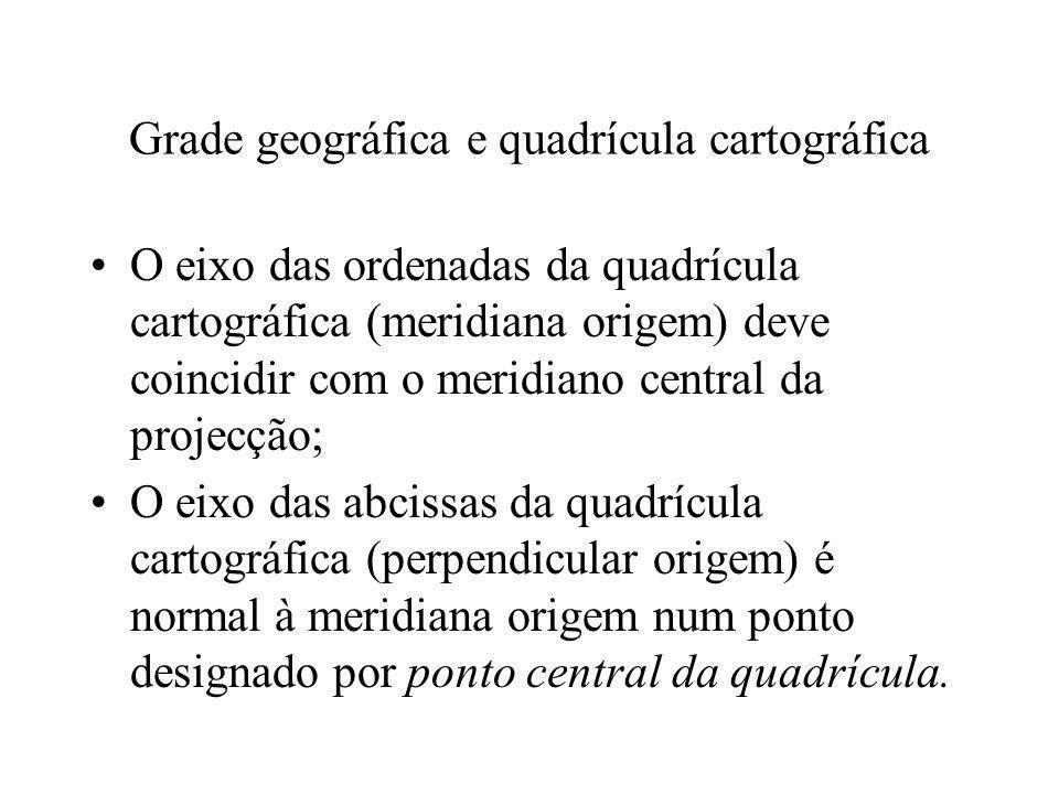 Grade geográfica e quadrícula cartográfica O eixo das ordenadas da quadrícula cartográfica (meridiana origem) deve coincidir com o meridiano central d