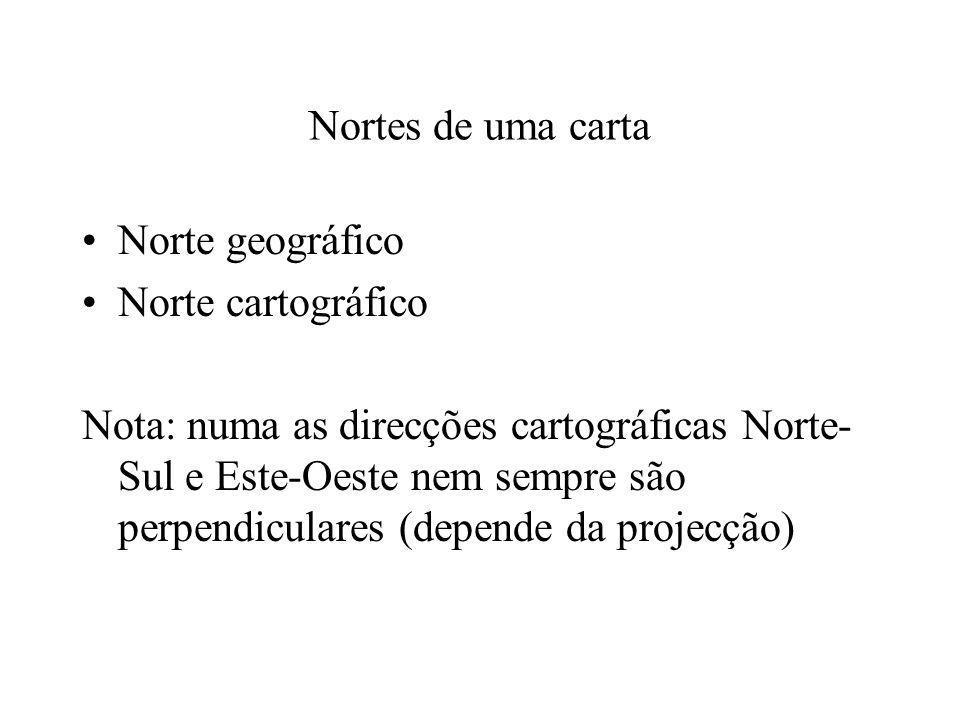 Nortes de uma carta Norte geográfico Norte cartográfico Nota: numa as direcções cartográficas Norte- Sul e Este-Oeste nem sempre são perpendiculares (