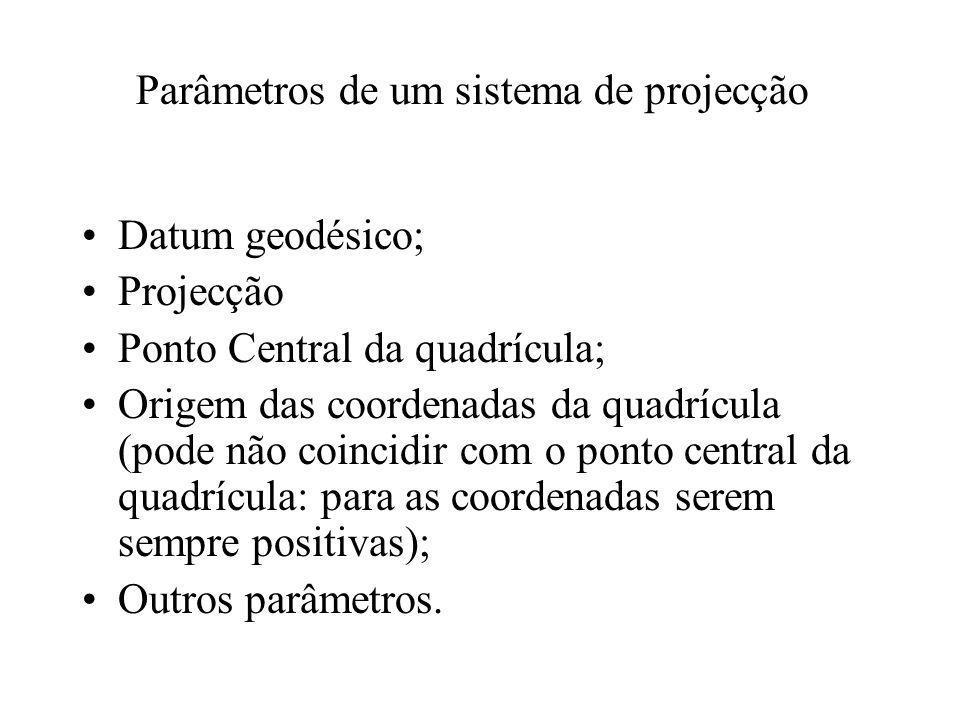 Parâmetros de um sistema de projecção Datum geodésico; Projecção Ponto Central da quadrícula; Origem das coordenadas da quadrícula (pode não coincidir