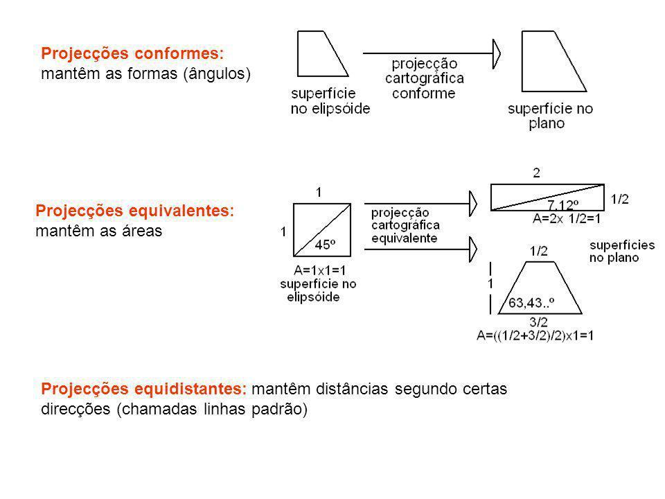 Projecções conformes: mantêm as formas (ângulos) Projecções equivalentes: mantêm as áreas Projecções equidistantes: mantêm distâncias segundo certas d