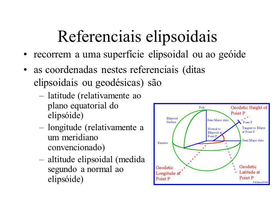 Referenciais elipsoidais recorrem a uma superfície elipsoidal ou ao geóide as coordenadas nestes referenciais (ditas elipsoidais ou geodésicas) são –l