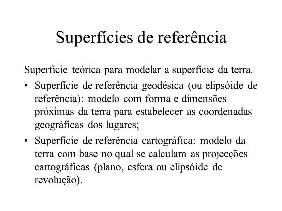Superfícies de referência Superficie teórica para modelar a superfície da terra. Superfície de referência geodésica (ou elipsóide de referência): mode