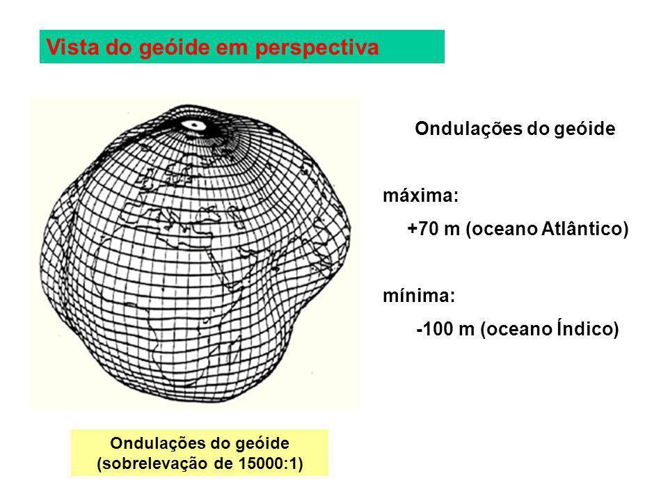 Projecções conformes: mantêm as formas (ângulos) Projecções equivalentes: mantêm as áreas Projecções equidistantes: mantêm distâncias segundo certas direcções (chamadas linhas padrão)