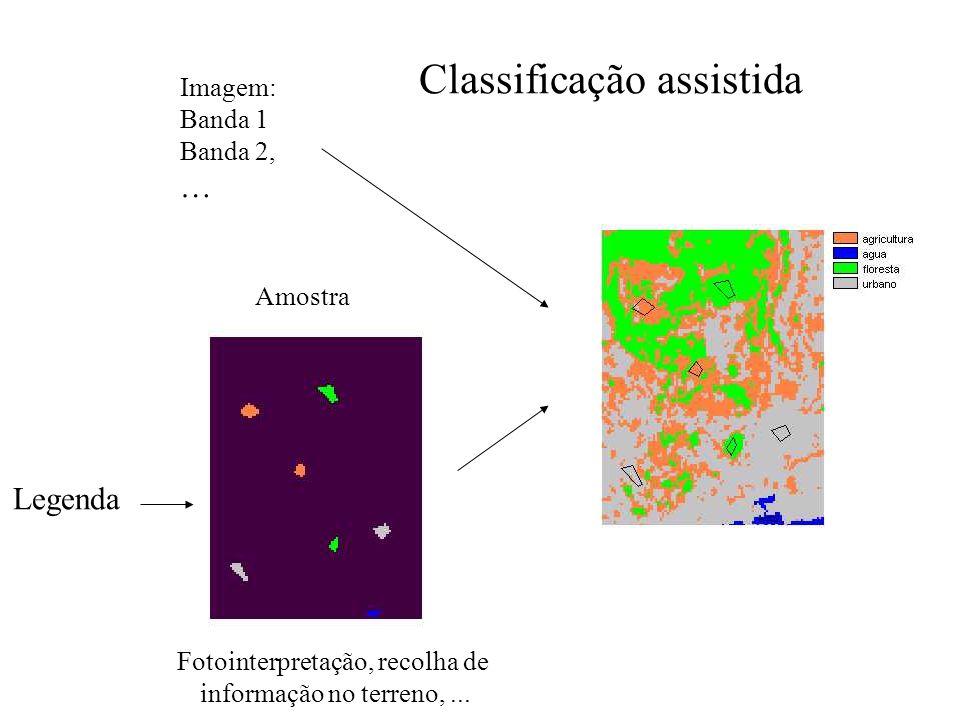 Imagem: Banda 1 Banda 2, … Amostra Legenda Classificação assistida Fotointerpretação, recolha de informação no terreno,...
