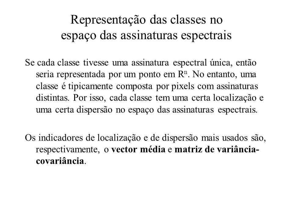 Representação das classes no espaço das assinaturas espectrais Se cada classe tivesse uma assinatura espectral única, então seria representada por um