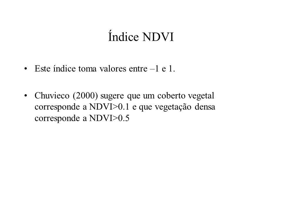 Índice NDVI Este índice toma valores entre –1 e 1. Chuvieco (2000) sugere que um coberto vegetal corresponde a NDVI>0.1 e que vegetação densa correspo