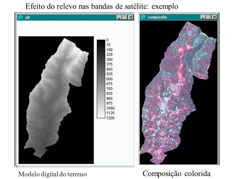 Modelo digital do terreno Composição colorida Efeito do relevo nas bandas de satélite: exemplo