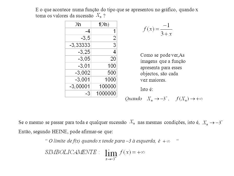 Como vimos, há uma sucessão de valores de x que tende para -3, (por valores à esquerda de –3). É um exemplo de uma sucessão desse tipo. Vejamos uma ta