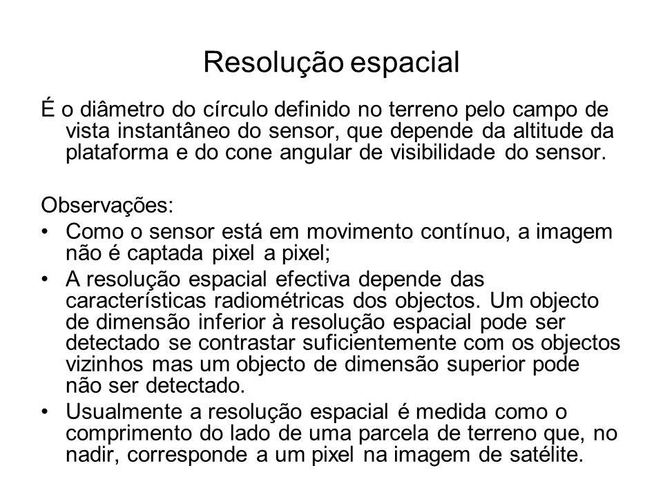 Resolução espacial É o diâmetro do círculo definido no terreno pelo campo de vista instantâneo do sensor, que depende da altitude da plataforma e do c