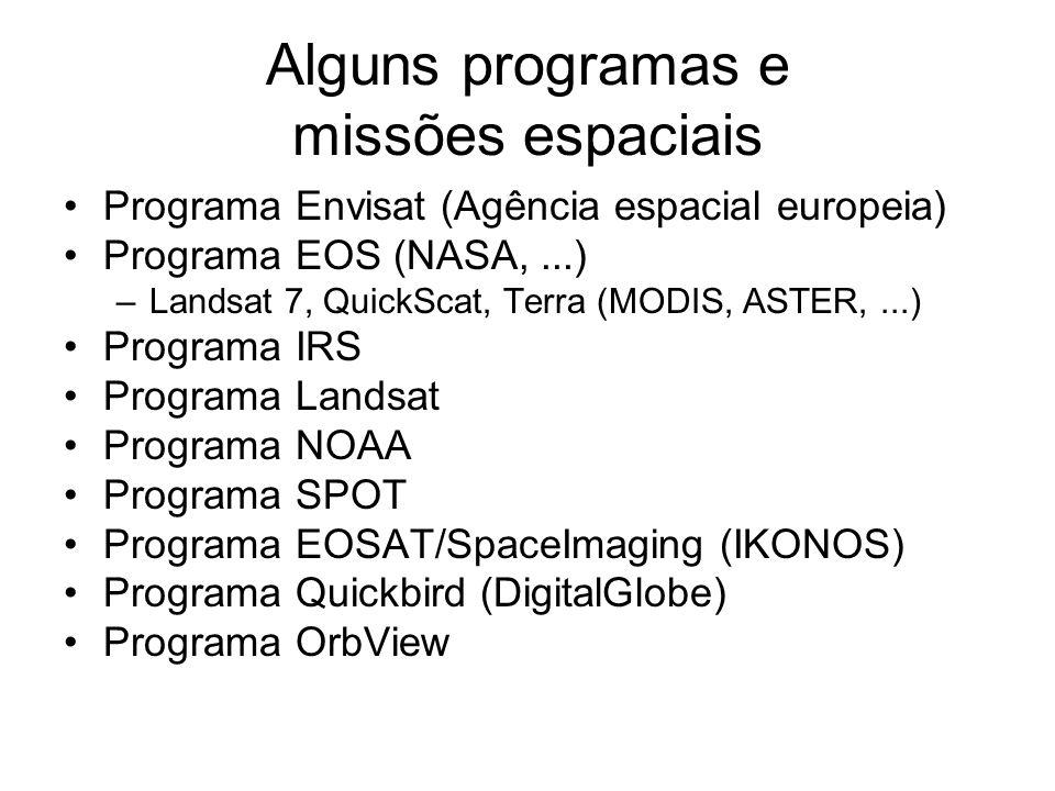 Alguns programas e missões espaciais Programa Envisat (Agência espacial europeia) Programa EOS (NASA,...) –Landsat 7, QuickScat, Terra (MODIS, ASTER,.