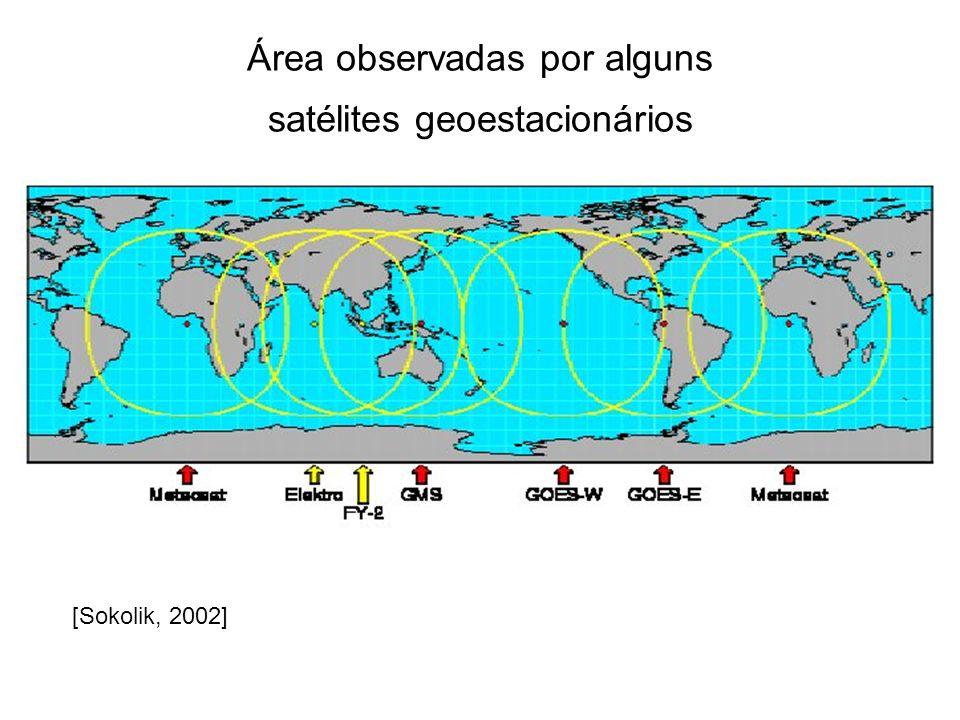 Área observadas por alguns satélites geoestacionários [Sokolik, 2002]